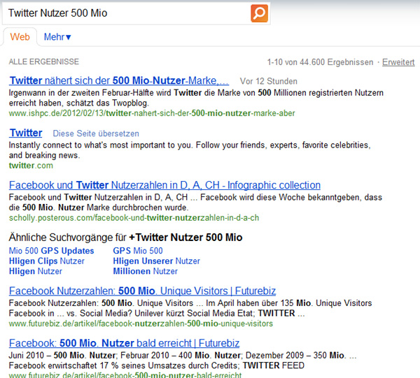 Marketing Strategie Plan Social Media Integration Das Google+ Projekt The Most Popular Content Marketing Search Your World
