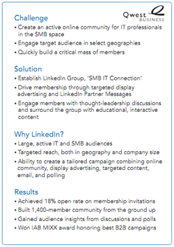 Social Media Networks Facebook Marketing Time ROI