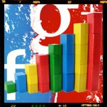 Google+ im Marketing fast bedeutungslos